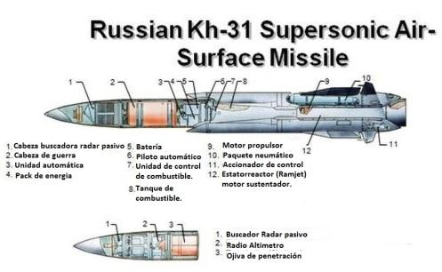kh-31-partes-internas