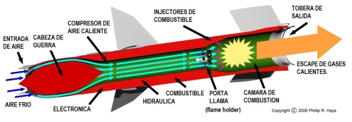 talos-ramjet-2